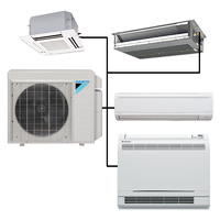 Multi-Head Split System Air Conditioners